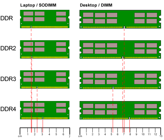 How many ram slots does imac 21.5 have